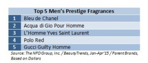 Fragrance Trends Run the Gamut for Father