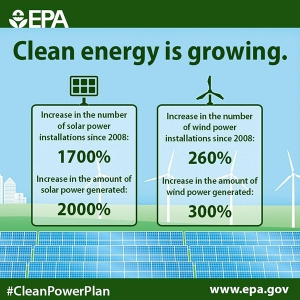EPA: Clean Energy Is Growing