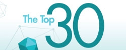 The 2015 Top 30 Global Medical Device Companies