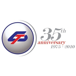 Consumer Product Testing Co.: 35 Years of Excellence in Testing