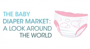 The Baby Diaper Market