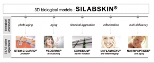 Silabskin Offers Next Generation Technology