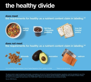 KIND Petitions FDA to Update Definition of 'Healthy'