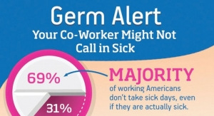 Caution: Germs at Work