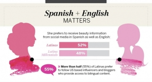 Latinas Online