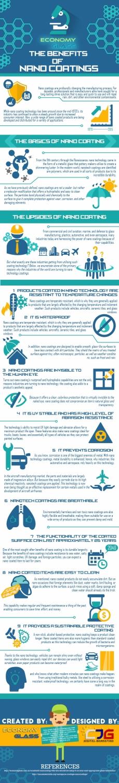 The Benefits of Nano Coatings