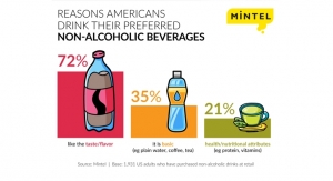Cross-Category Beverages Reshape the U.S. Drink Market