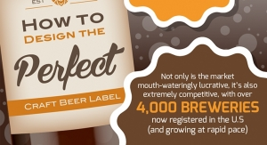 How to Design the Perfect Craft Beer Label