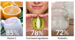 Naturals Attract Skin Care Consumers