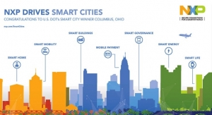 NXP Drives Smart Cities