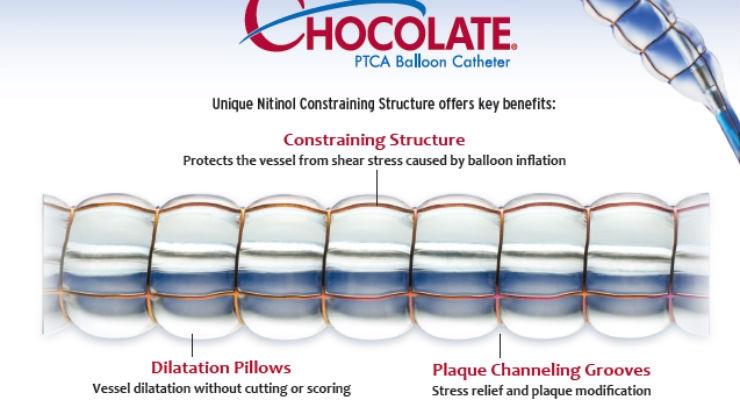 QT Vascular Receives FDA 510(k) Clearance for Chocolate XD PTCA Balloon