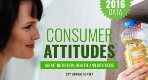 Consumer Attitudes Study Examines Soy Consumption