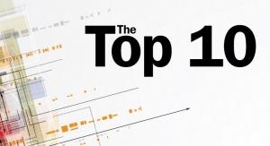 Top 10 Orthopedic Device Companies