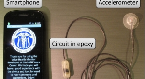 Wearable Device Could Detect Disorders Exacerbated by Vocal Misuse