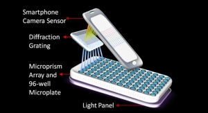 Portable Smartphone Laboratory Helps Detect Cancer