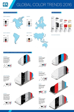 PPG Global Automotive Color Trends for 2016