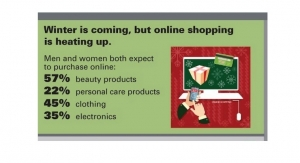 What Will Holiday Shoppers Buy?