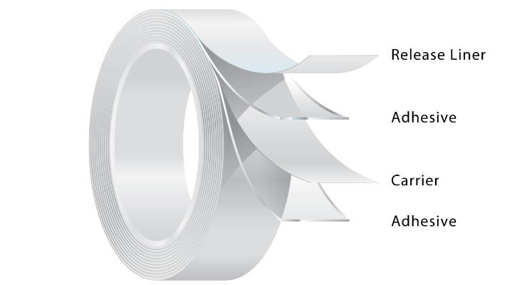 Vancive Announces New Tape Products