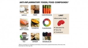 Anti-Inflammatory Diet May Reduce Breast Cancer Survivors' Risk of CVDDeath
