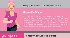 Beauty for the Cause