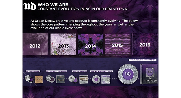 Eyeshadow Evolution: Urban Decay never hesitates to revise their products/packaging, as shown with their eyeshadow.