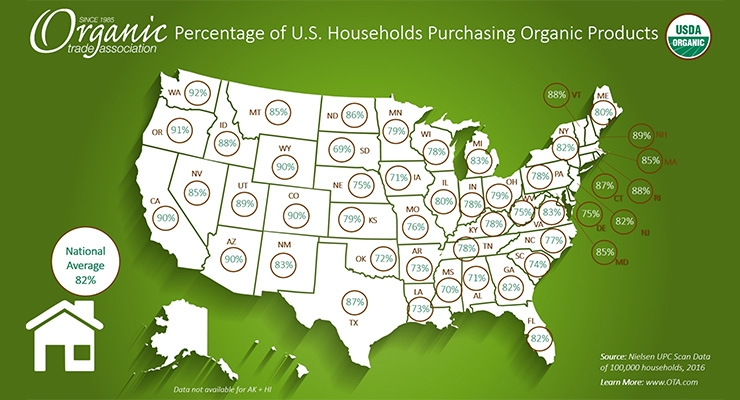 Americans Eating More Organic Food