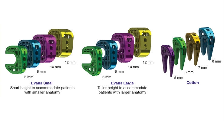 Titan 3D Wedge System family of implants