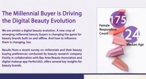Millennial Beauty Buying Habits On & Offline