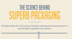 The Science Behind Superb Packaging