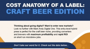 Mark Andy explores craft beer labeling