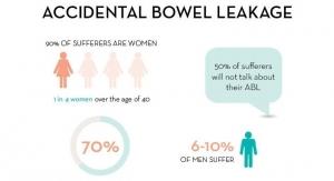 Accidental Bowel Leakage