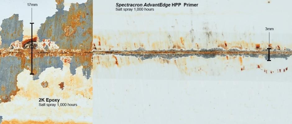 PPG Introduces SPECTRACRON ADVANTEDGE HPP Primer