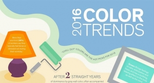 2016 Color Trends from Dow Coating Materials