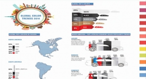Global Color Trends