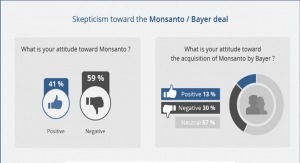 Skeptism Toward the Bayer/Monsanto Deal
