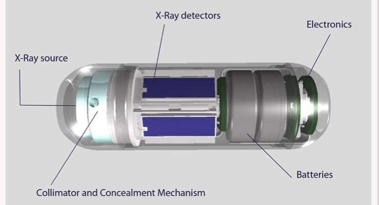 Check-Cap, GE Healthcare Collaborate on High-Volume X-Ray Capsule Manufacturing