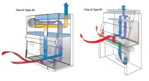 Download the Class II Biological Safety Cabinet Overview
