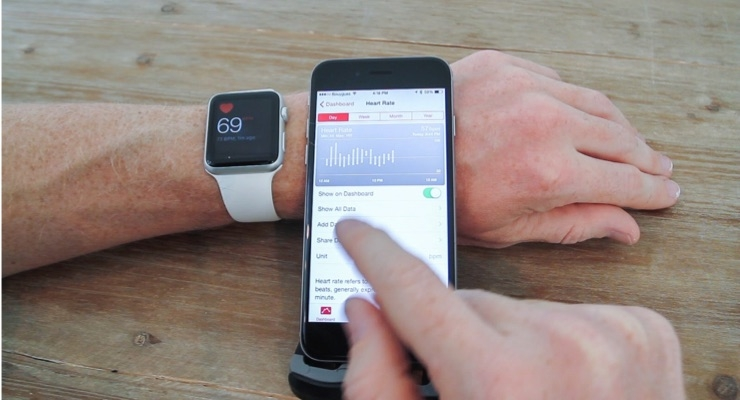 AI Automatically Detects Afib Using Apple Watch