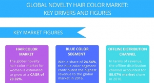 Pink Hair. Do Care: Novelty Hair Color