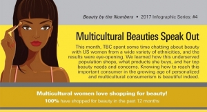 Multicultural Women Love Shopping for Beauty!