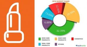 Global Natural & Organic Personal Care