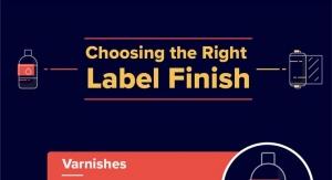 Choosing the Right Label Finish