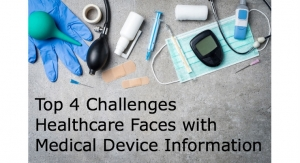 Top 4 Challenges Healthcare Faces with Medical Device Information