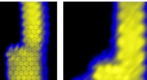 Semi-Metallic Graphene Material as Semiconducting Ribbons