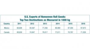 NAFTA Renegotiation Talks Reach Round Four: Major Potential Ramifications for North American Nonwove