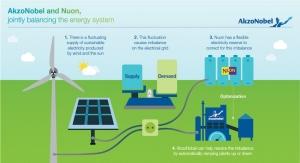 AkzoNobel, Nuon Sign Innovative Energy Supply Agreement