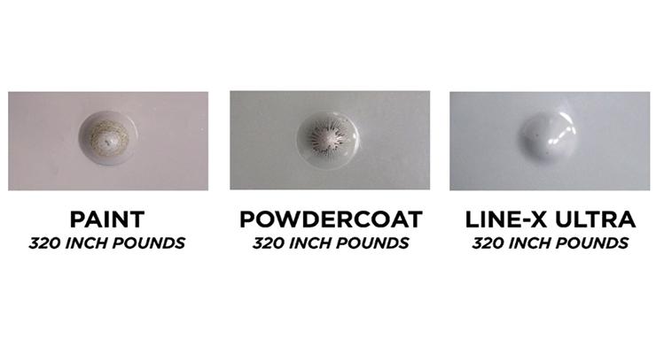 100% Solid, Thin-Film Polyurea Aliphatic System
