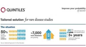 Rare Disease Studies