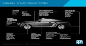PPG Coatings for Autonomous Vehicles