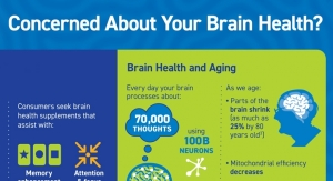 Growth Predicted for the Brain Health Category